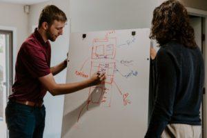 體格標準,妝扮無暇的網站怎麼建立?快來上CSS網頁設計課程!